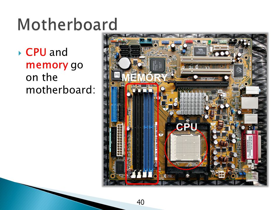  CPU and memory go on the motherboard: 40