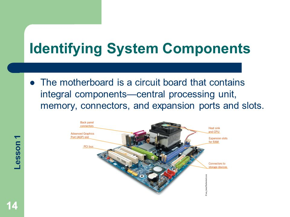 Lesson 1 14 Identifying System Components The motherboard is a circuit board that contains integral components—central processing unit, memory, connec