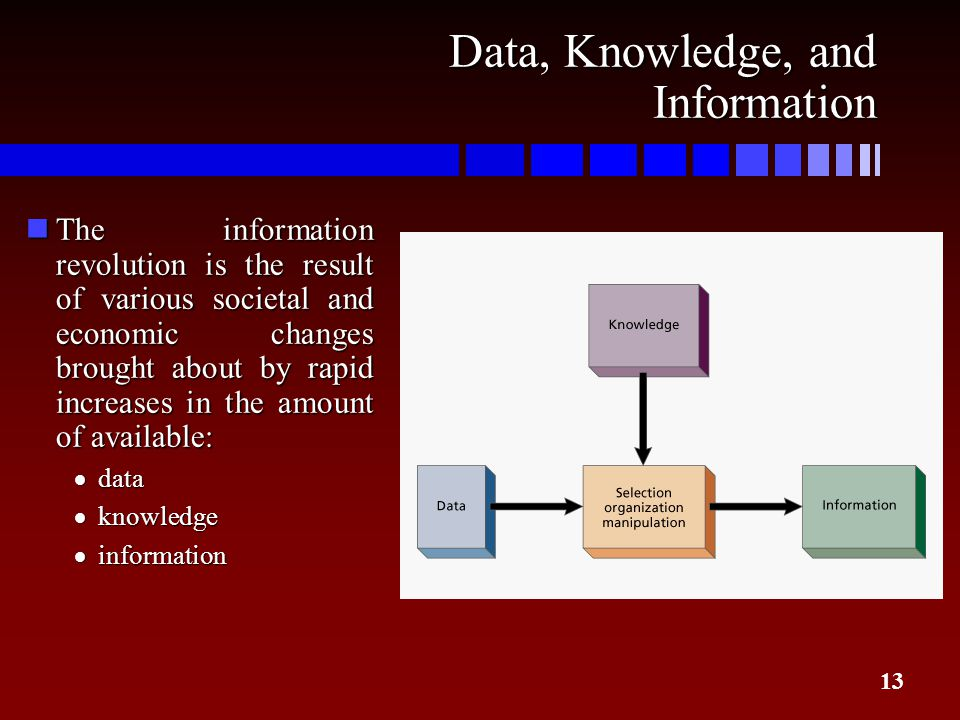 13 Data, Knowledge, and Information nThe information revolution is the result of various societal and economic changes brought about by rapid increase