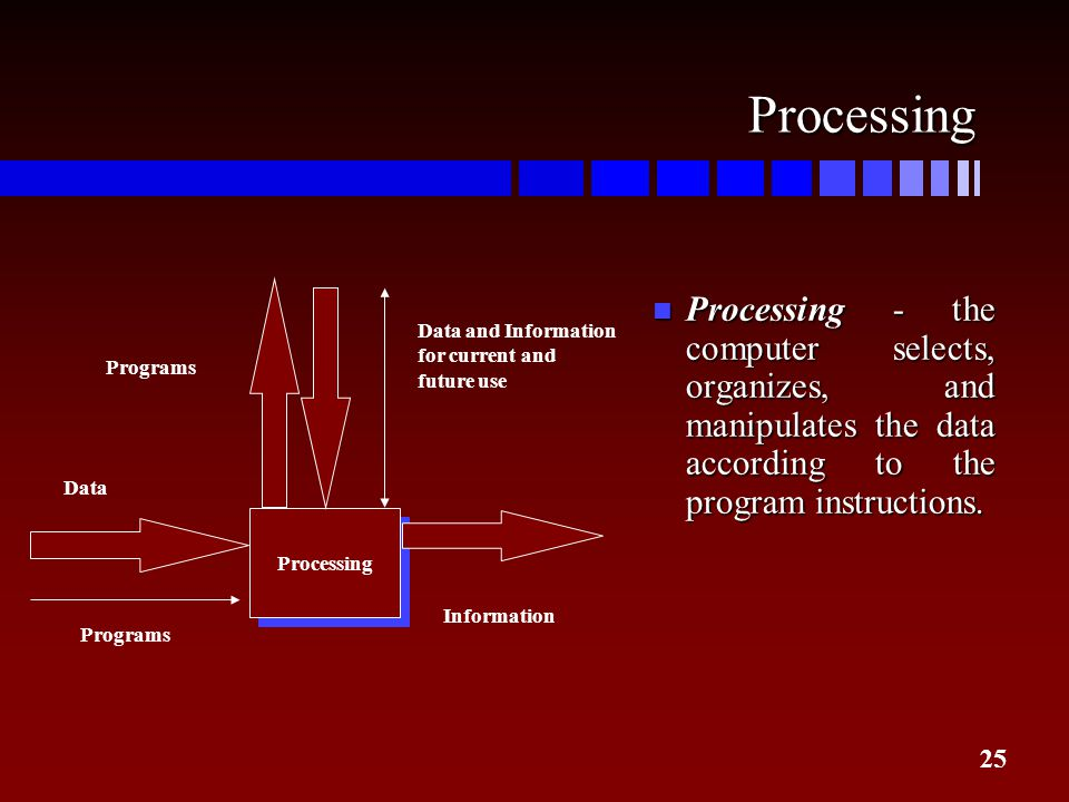 25 Processing Processing Programs Data and Information for current and future use Programs Data Information n Processing - the computer selects, organ