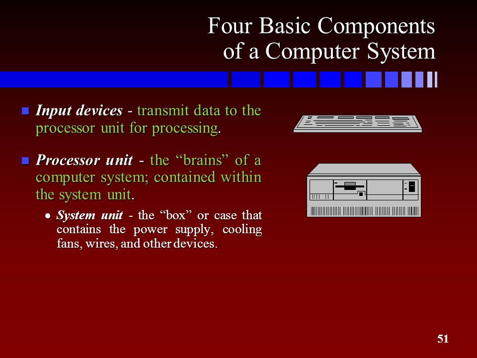"51 Four Basic Components of a Computer System n Input devices - transmit data to the processor unit for processing. n Processor unit - the ""brains"" of"