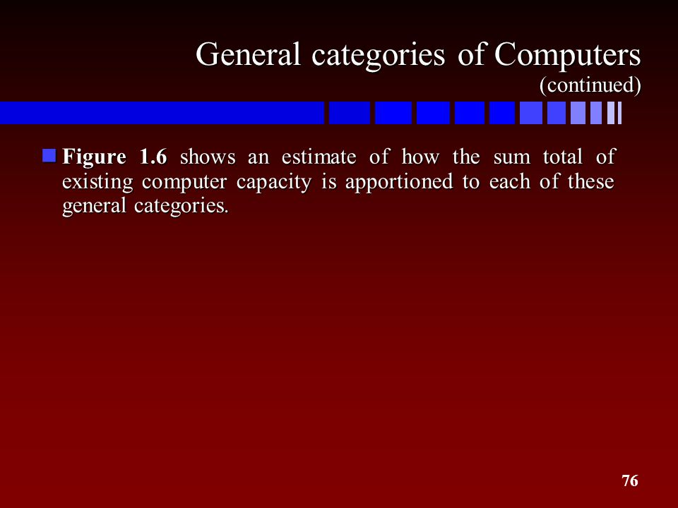 76 General categories of Computers (continued) nFigure 1.6 shows an estimate of how the sum total of existing computer capacity is apportioned to each