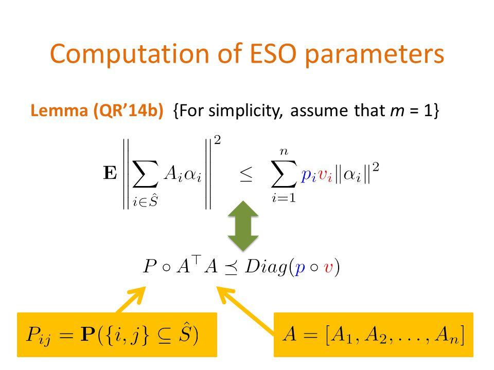 Computation of ESO parameters \[ \mathbf{E} \left\| \sum_{i\in \hat{S}} A_i \alpha_i\right\|^2 \;\;\leq \;\; \sum_{i=1}^n {\color{blue} p_i} {\color{red} v_i}\|\alpha_i\|^2 \] \[\Updownarrow\] \[ P \circ A^\top A \preceq Diag({\color{blue}p}\circ {\color{red}v})\] Lemma (QR'14b) {For simplicity, assume that m = 1} \[A = [A_1,A_2,\dots,A_n]\]