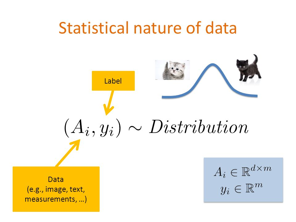 Statistical nature of data \[ \phi_i(a)=\tfrac{1}{2\gamma}(a-b_i)^2 \] \[\Downarrow\] \[ \frac{1}{n}\sum_{i=1}^n \phi_i(A_i^\top w) =\frac{1}{2\gamma}\|Aw-b\|_2^2 \] Data (e.g., image, text, measurements, …) Label \[A_i \in \mathbb{R}^{d\times m}, \qquad y_i \in \mathbb{R}^m \]