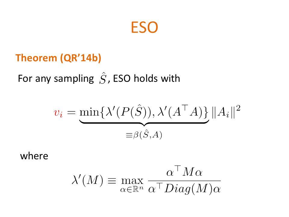 ESO \[\lambda (M) \equiv \max_{\alpha\in \mathbb{R}^n} \frac{\alpha^\top M \alpha}{\alpha^\top Diag(M) \alpha}\] \[{\color{red} v_i} = \underbrace{\min\{\lambda (P(\hat{S})),\lambda (A^\top A)\}}_{\equiv\beta(\hat{S},A)} \|A_i\|^2\] For any sampling, ESO holds with Theorem (QR'14b) where \[\mathbf{P}(|\hat{S}|=\tau)=1 \quad \Rightarrow \quad\lambda (P(\hat{S}))=\tau\] \[1 \leq \lambda (A^\top A) \leq \underbrace{\max_j \|A_{j:}\|_0}_{\omega} \leq n\]