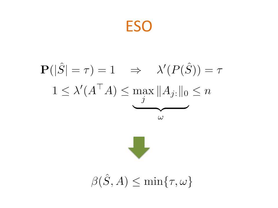 ESO \[\lambda (M) \equiv \max_{\alpha\in \mathbb{R}^n} \frac{\alpha^\top M \alpha}{\alpha^\top Diag(M) \alpha}\] \[{\color{red} v_i} = \underbrace{\min\{\lambda (P(\hat{S})),\lambda (A^\top A)\}}_{\equiv\beta(\hat{S},A)} \|A_i\|^2\] \[\mathbf{P}(|\hat{S}|=\tau)=1 \quad \Rightarrow \quad\lambda (P(\hat{S}))=\tau\] \[1 \leq \lambda (A^\top A) \leq \underbrace{\max_j \|A_{j:}\|_0}_{\omega} \leq n\]