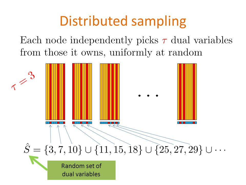 Random set of dual variables