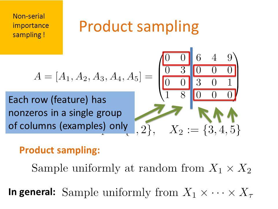 Product sampling \[X_1 := \{1,2\}, \quad X_2 := \{3,4,5\}\] Product sampling: Non-serial importance sampling .