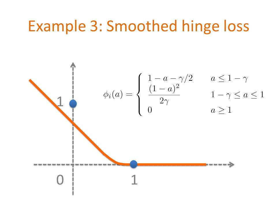 Example 3: Smoothed hinge loss 01 1 \[ \phi_i(a)=\left\{\begin{array} {ll} 1-a-\gamma/2 & \quad a\leq 1-\gamma \\ \displaystyle\frac{(1-a)^2}{2\gamma} & \quad 1-\gamma \leq a \leq 1 \\ 0 & \quad a\geq 1 \end{array}\right.