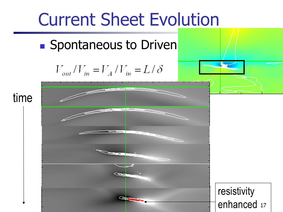 17 Current Sheet Evolution Spontaneous to Driven time resistivity enhanced