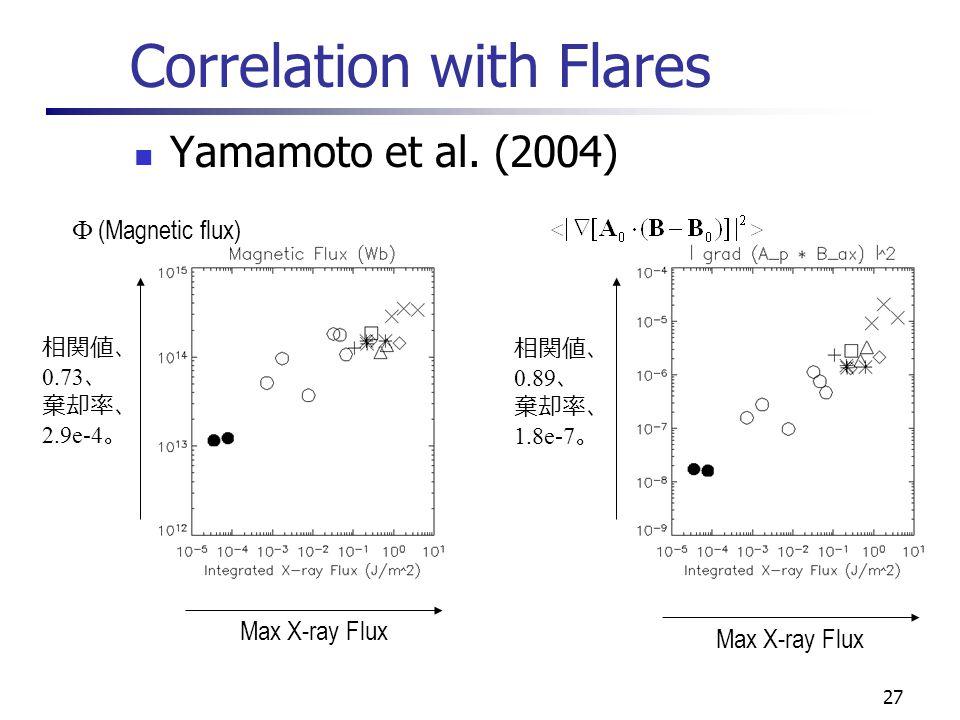 27 Correlation with Flares Yamamoto et al.