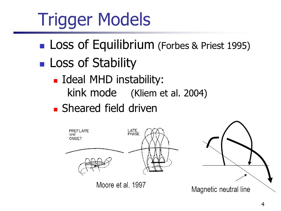 4 Trigger Models Loss of Equilibrium (Forbes & Priest 1995) Loss of Stability Ideal MHD instability: kink mode (Kliem et al.