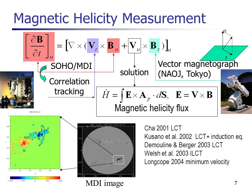 7 Magnetic Helicity Measurement SOHO/MDI Vector magnetograph (NAOJ, Tokyo) solution Correlation tracking n t MDI image Magnetic helicity flux Cha 2001 LCT Kusano et al.
