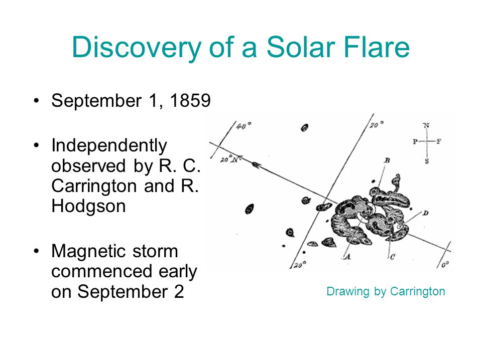 Discovery of a Solar Flare September 1, 1859 Independently observed by R. C. Carrington and R. Hodgson Magnetic storm commenced early on September 2 D