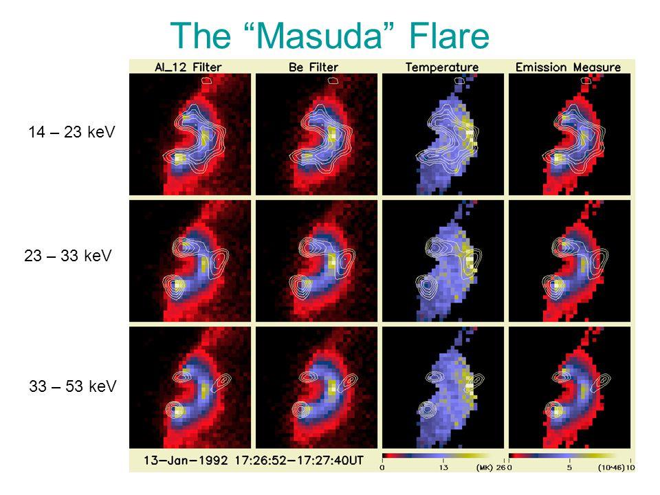 The Masuda Flare 14 – 23 keV 23 – 33 keV 33 – 53 keV