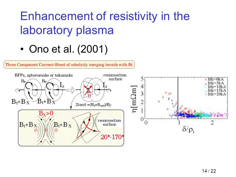 14 / 22 Enhancement of resistivity in the laboratory plasma Ono et al. (2001)