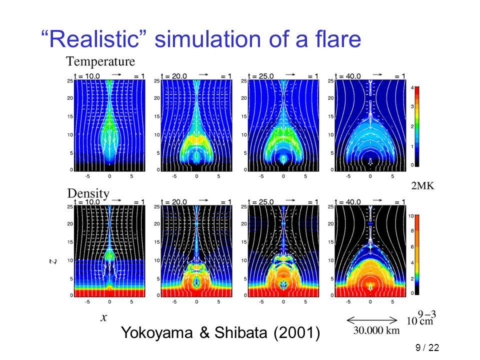9 / 22 Realistic simulation of a flare Yokoyama & Shibata (2001)