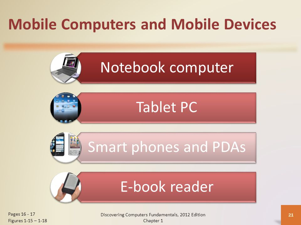 Mobile Computers and Mobile Devices Notebook computer Tablet PC Smart phones and PDAs E-book reader Discovering Computers Fundamentals, 2012 Edition Chapter 1 21 Pages Figures 1-15 – 1-18