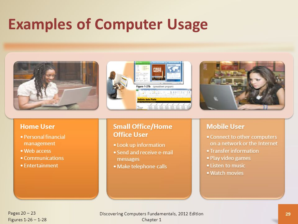 Examples of Computer Usage Home User Personal financial management Web access Communications Entertainment Small Office/Home Office User Look up information Send and receive  messages Make telephone calls Mobile User Connect to other computers on a network or the Internet Transfer information Play video games Listen to music Watch movies Discovering Computers Fundamentals, 2012 Edition Chapter 1 29 Pages 20 – 23 Figures 1-26 – 1-28