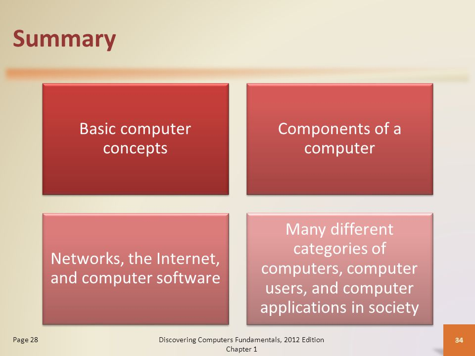 Summary Basic computer concepts Components of a computer Networks, the Internet, and computer software Many different categories of computers, computer users, and computer applications in society Discovering Computers Fundamentals, 2012 Edition Chapter 1 34 Page 28