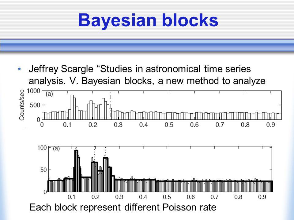 Bayesian blocks Jeffrey Scargle Studies in astronomical time series analysis.