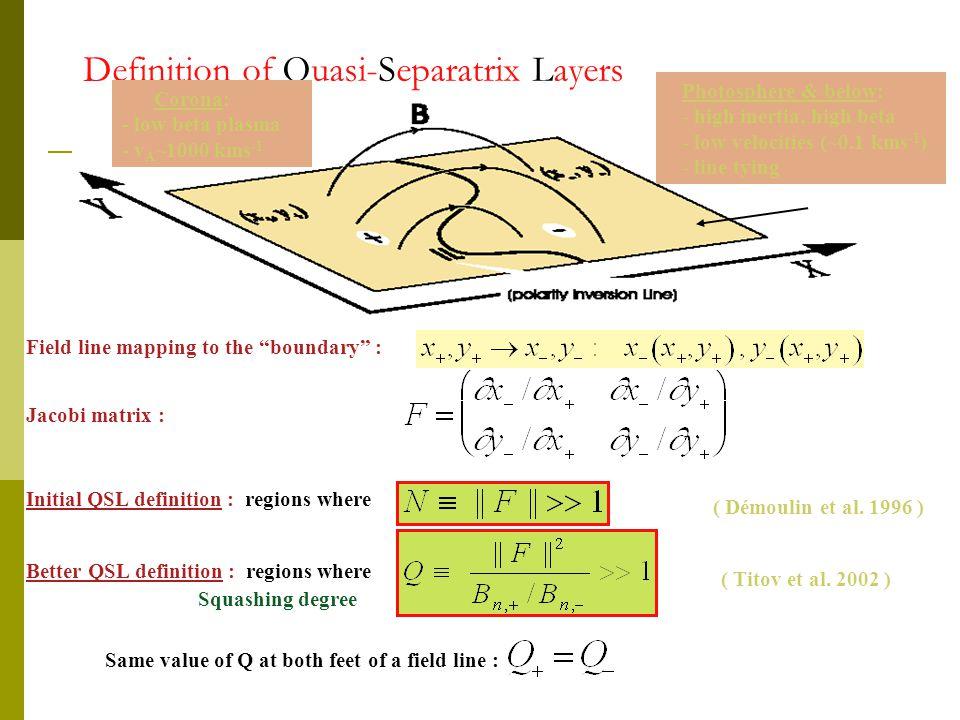 "Definition of Quasi-Separatrix Layers Jacobi matrix : Field line mapping to the ""boundary"" : Corona: - low beta plasma - v A ~1000 kms -1 Photosphere"
