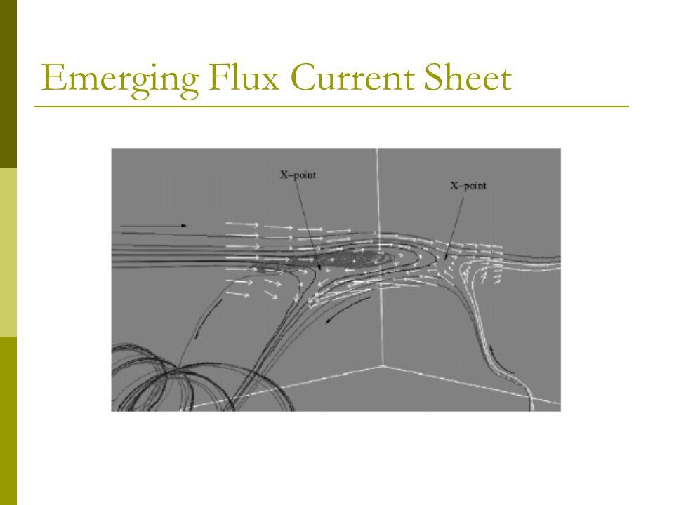 Emerging Flux Current Sheet