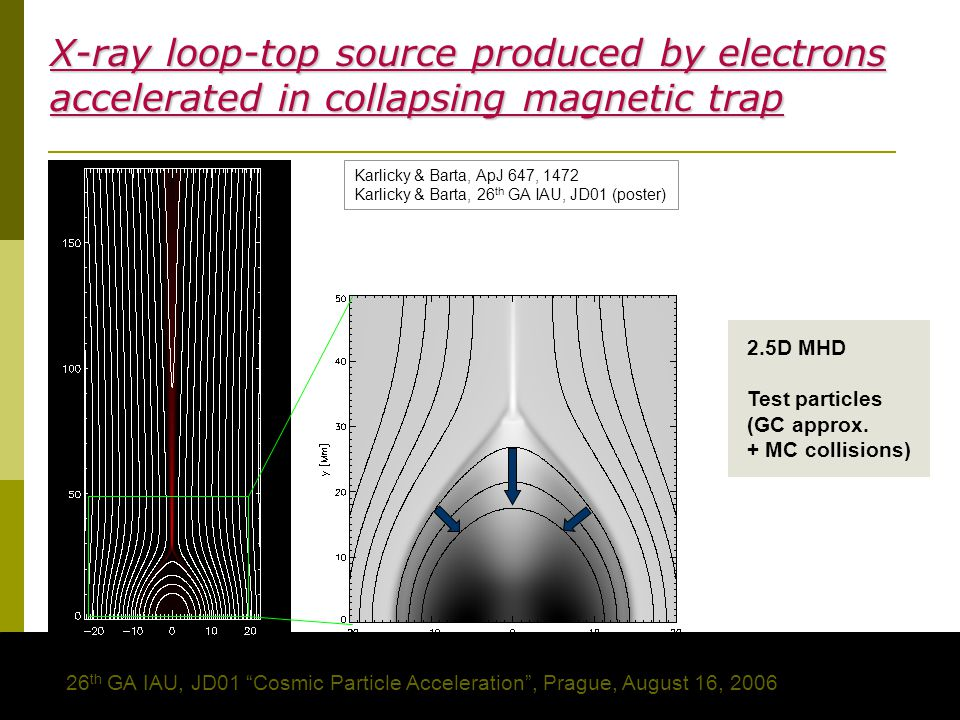 X-ray loop-top source produced by electrons accelerated in collapsing magnetic trap 26 th GA IAU, JD01 Cosmic Particle Acceleration , Prague, August 16, 2006 Karlicky & Barta, ApJ 647, 1472 Karlicky & Barta, 26 th GA IAU, JD01 (poster) 2.5D MHD Test particles (GC approx.
