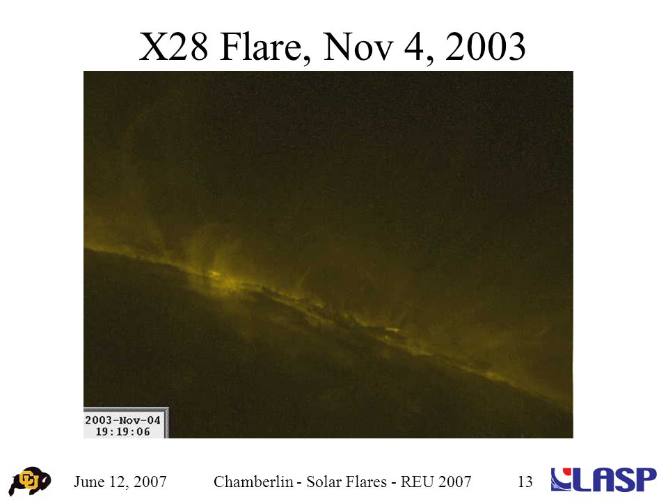June 12, 2007Chamberlin - Solar Flares - REU 200713 X28 Flare, Nov 4, 2003
