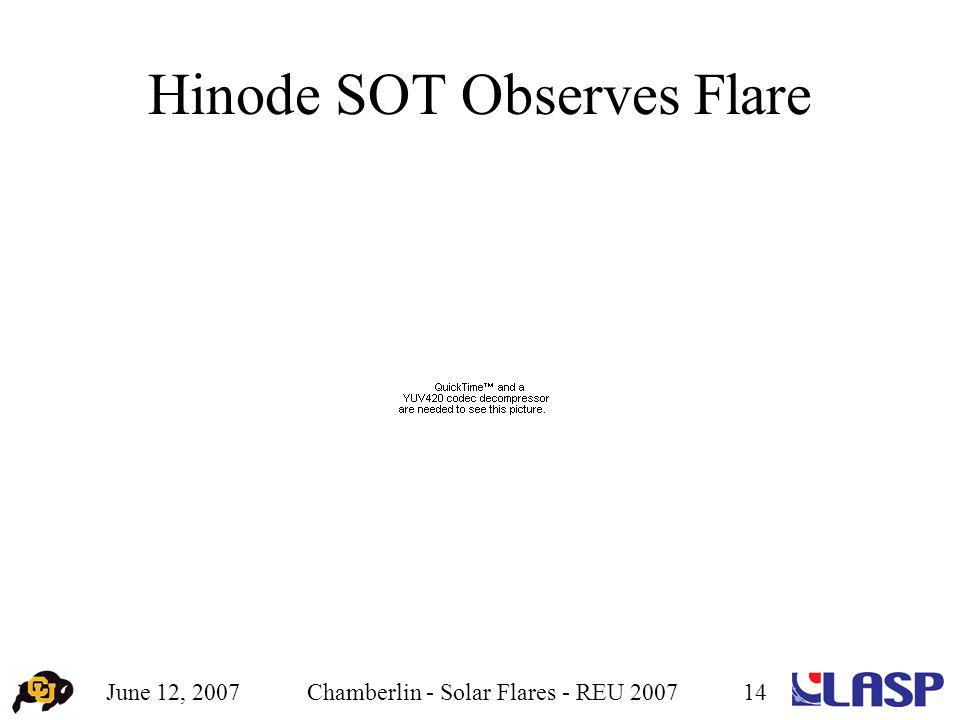 June 12, 2007Chamberlin - Solar Flares - REU 200714 Hinode SOT Observes Flare