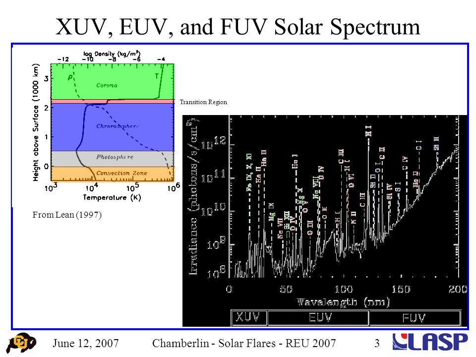 June 12, 2007Chamberlin - Solar Flares - REU 20073 XUV, EUV, and FUV Solar Spectrum Transition Region From Lean (1997)