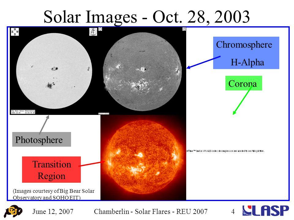 June 12, 2007Chamberlin - Solar Flares - REU 20074 Solar Images - Oct.