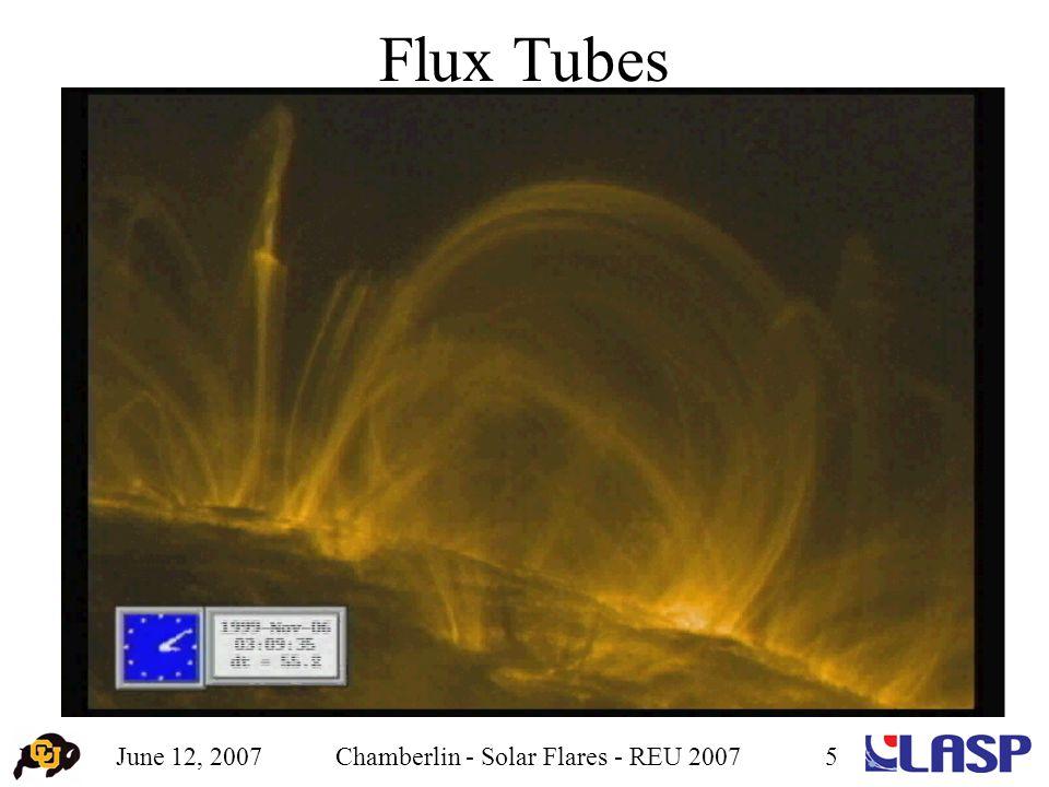 June 12, 2007Chamberlin - Solar Flares - REU 20075 Flux Tubes (Schrijver and Zwaan, 2000)