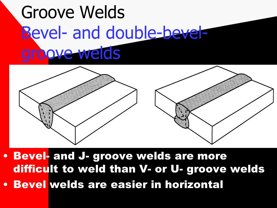 Groove Welds V-and double V-groove welds With thicker materials joint accessibility must be provided for welding to ensure weld soundness and strength