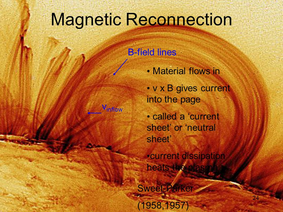 24 Magnetic Reconnection Sweet-Parker (1958,1957) B-field lines v inflow Material flows in v x B gives current into the page called a 'current sheet' or 'neutral sheet' current dissipation heats the plasma