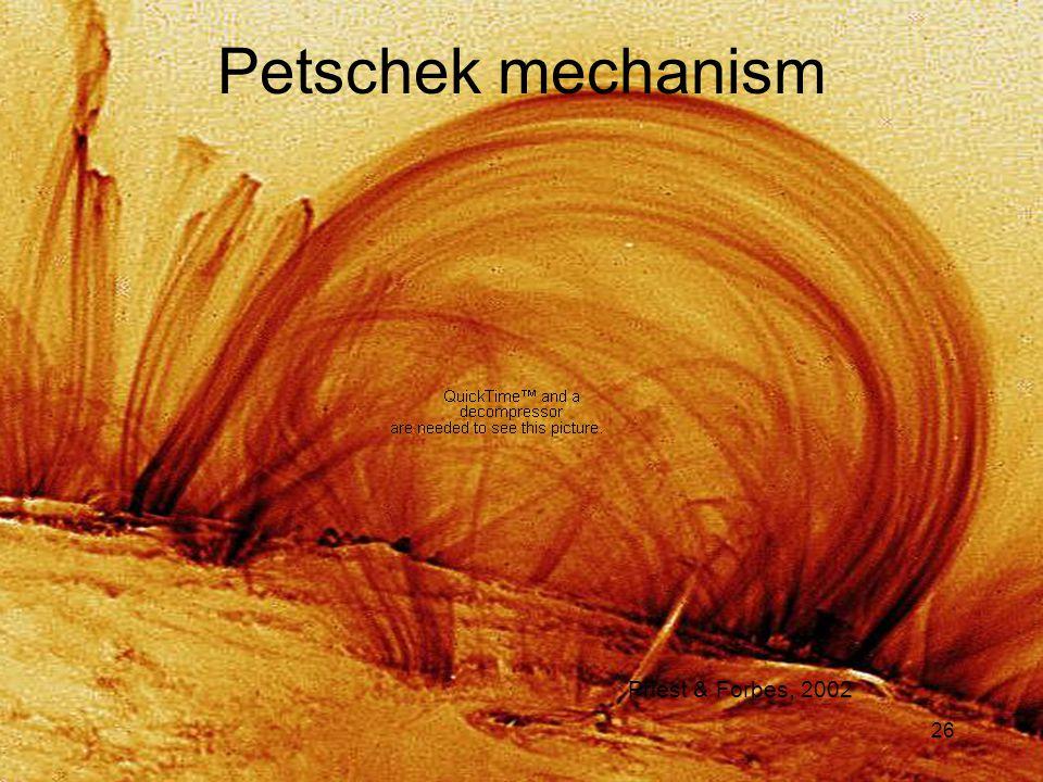 26 Petschek mechanism Priest & Forbes, 2002