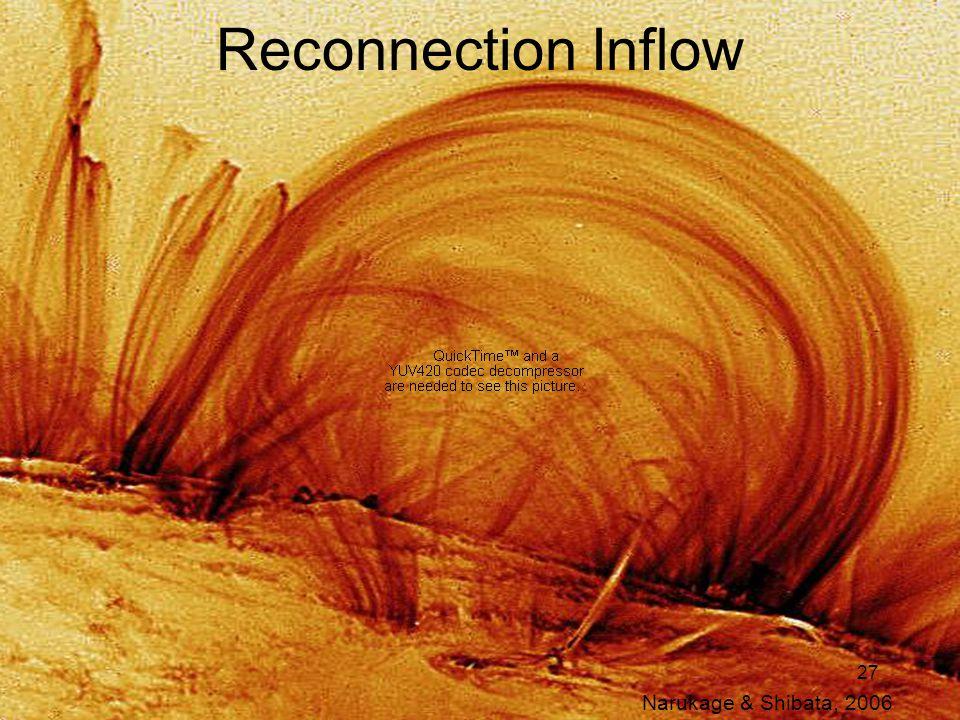 27 Reconnection Inflow Narukage & Shibata, 2006