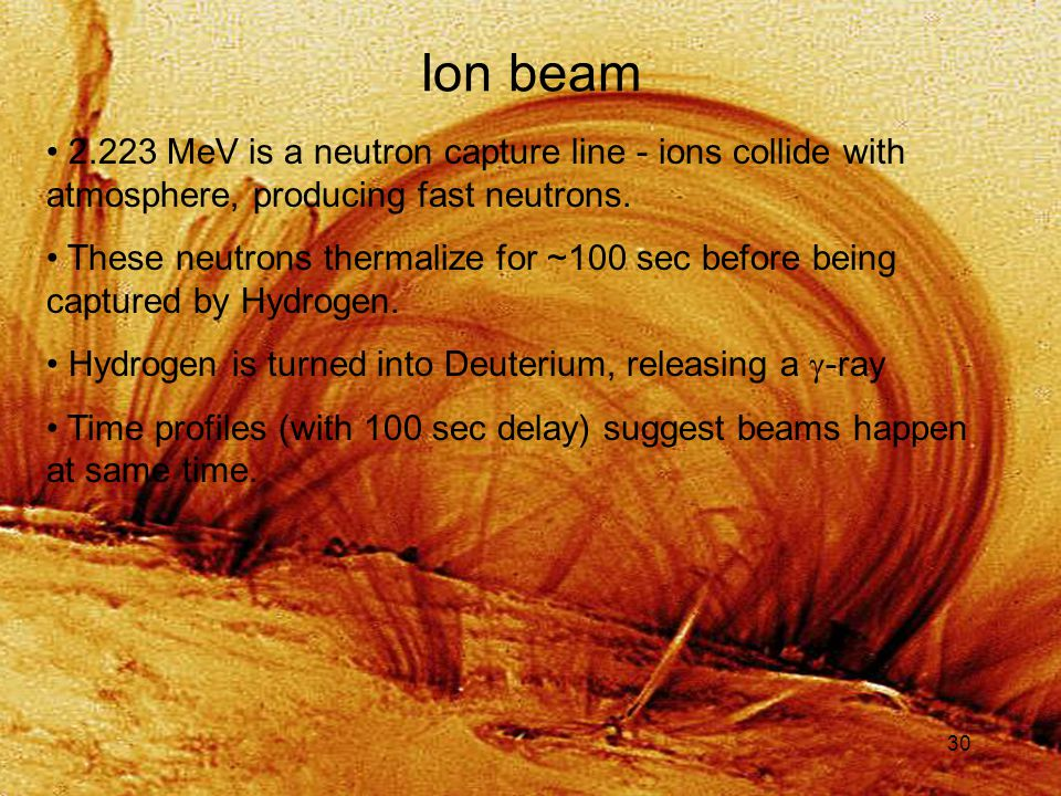 30 Ion beam 2.223 MeV is a neutron capture line - ions collide with atmosphere, producing fast neutrons.
