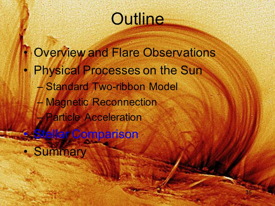 35 Outline Overview and Flare Observations Physical Processes on the Sun –Standard Two-ribbon Model –Magnetic Reconnection –Particle Acceleration Stellar Comparison Summary