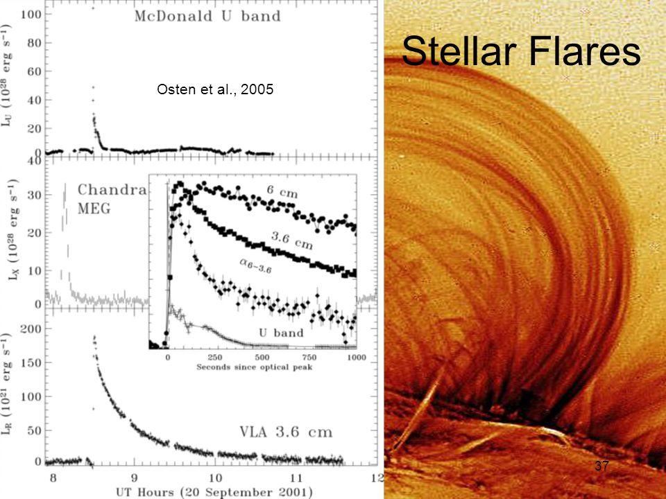37 Osten et al., 2005 Stellar Flares