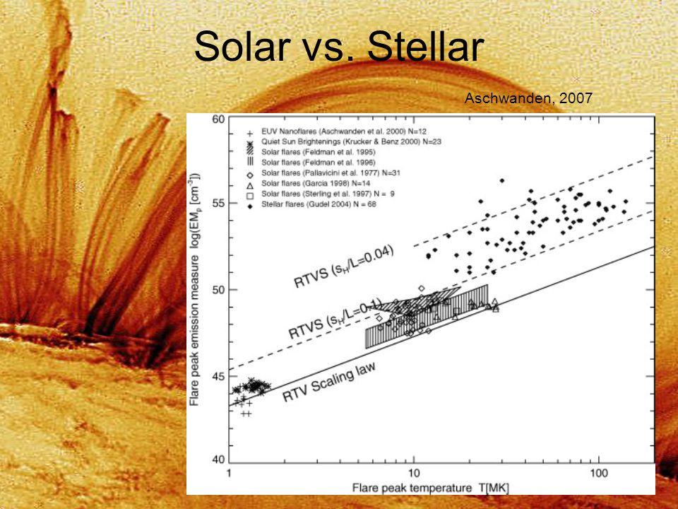 42 Solar vs. Stellar Aschwanden, 2007