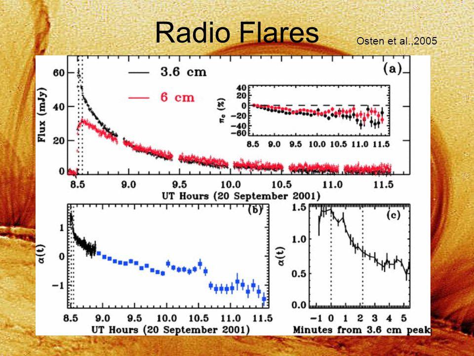 51 Radio Flares Osten et al.,2005