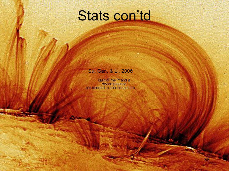 55 Stats con'td Su, Gan, & Li, 2006