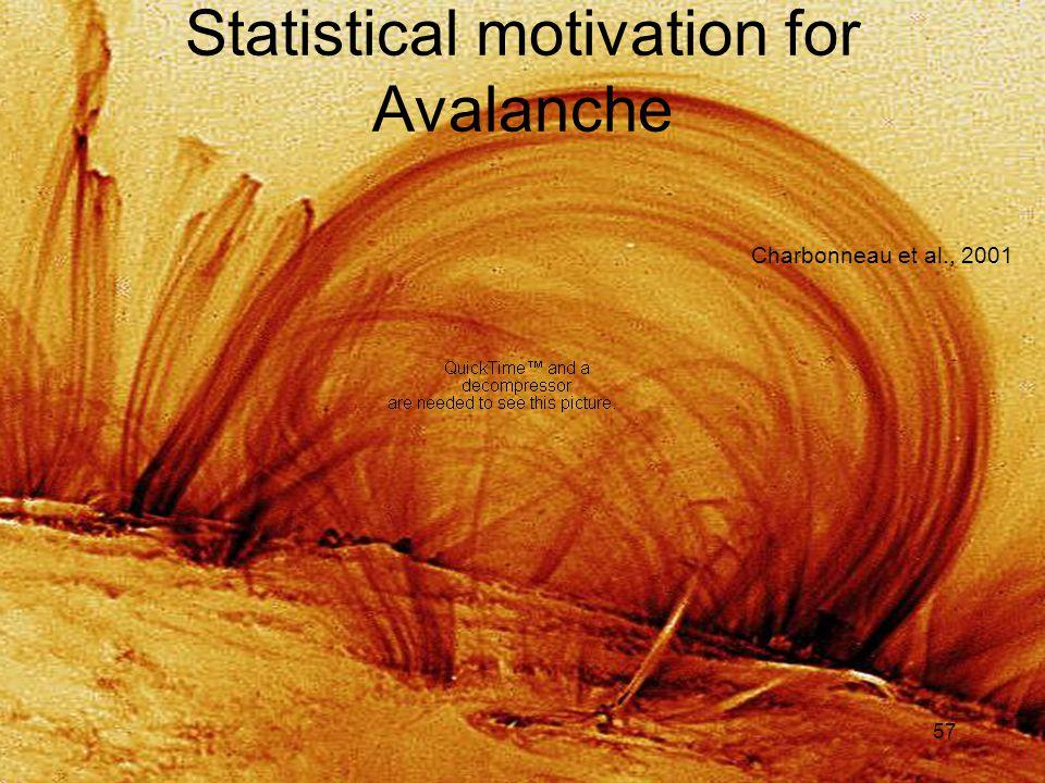 57 Statistical motivation for Avalanche Charbonneau et al., 2001
