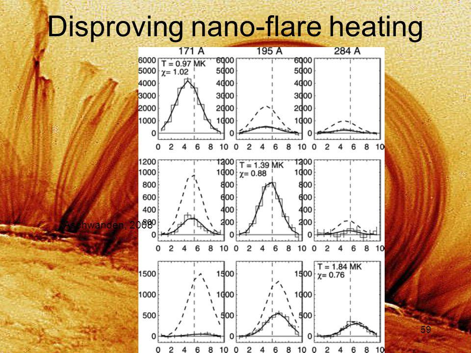 59 Disproving nano-flare heating Aschwanden, 2008