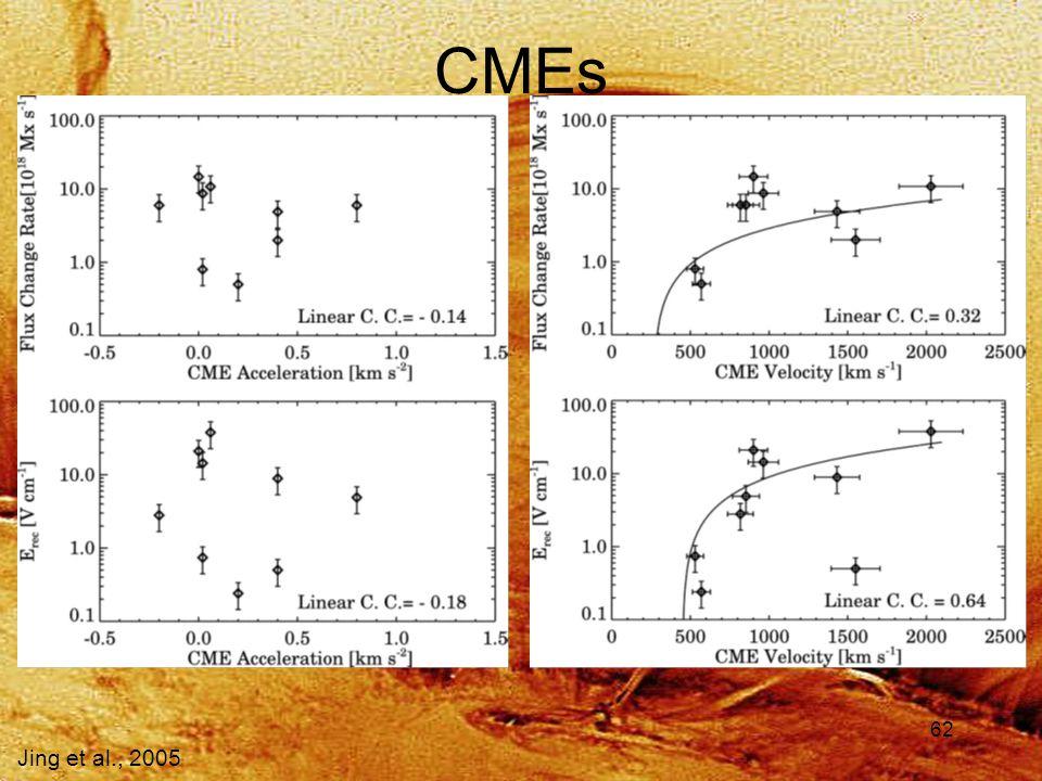 62 CMEs Jing et al., 2005