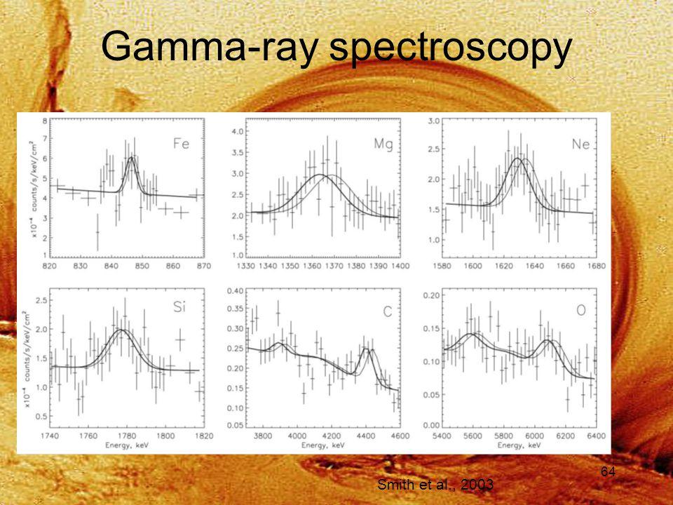 64 Gamma-ray spectroscopy Smith et al., 2003