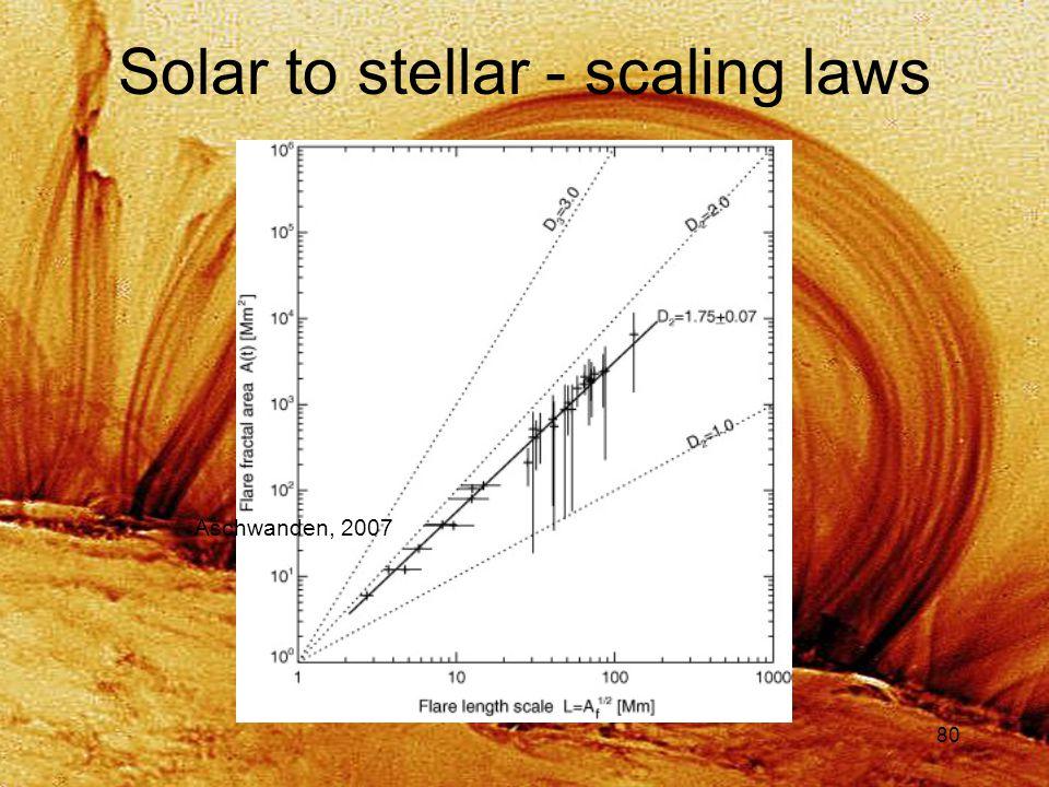 80 Solar to stellar - scaling laws Aschwanden, 2007