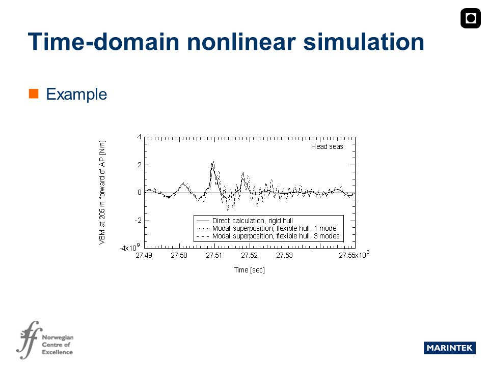 MARINTEK Time-domain nonlinear simulation Example