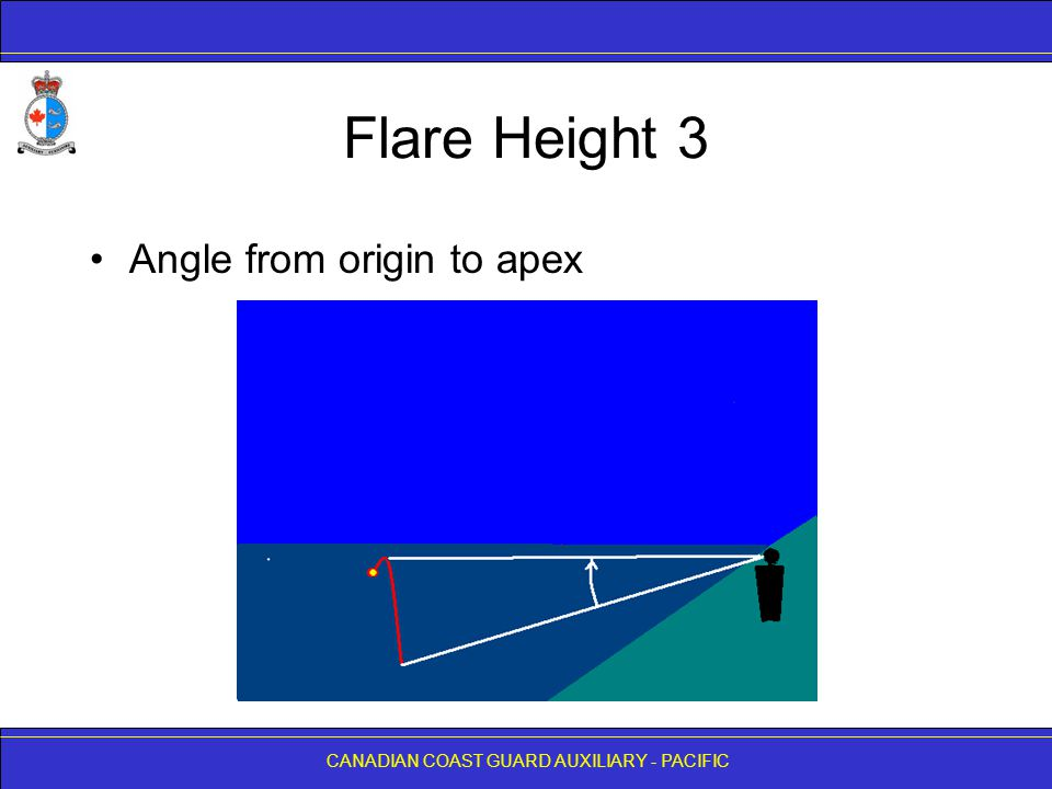 CANADIAN COAST GUARD AUXILIARY - PACIFIC Flare Height 3 Angle from origin to apex